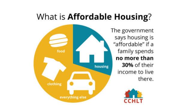 Memphis Affordable Housing Program Falls Short Of Addressing Needs