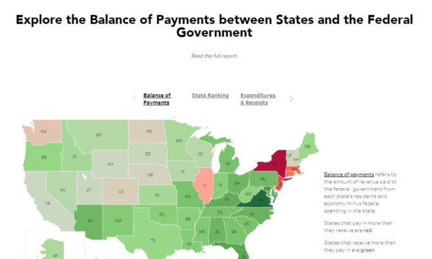 Donors and Takers in States' Balance of Payments