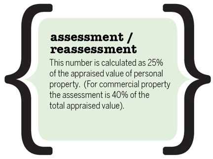 The Facts About Appraisals, But They Don't Make 30% Increases Any Easier