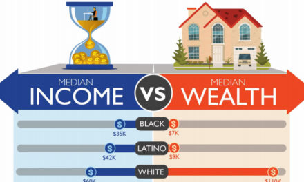 Required Reading: Axios' 10 Myths About The Racial Wealth Gap